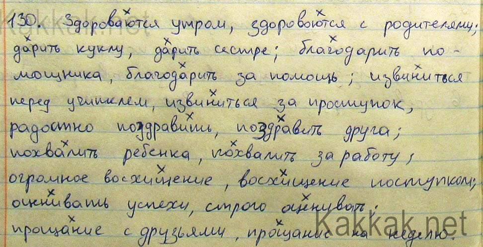 ГДЗ Решебник по русскому языку 5 класс Ладыженская ФГОС (2013, 2014) (Ответы)