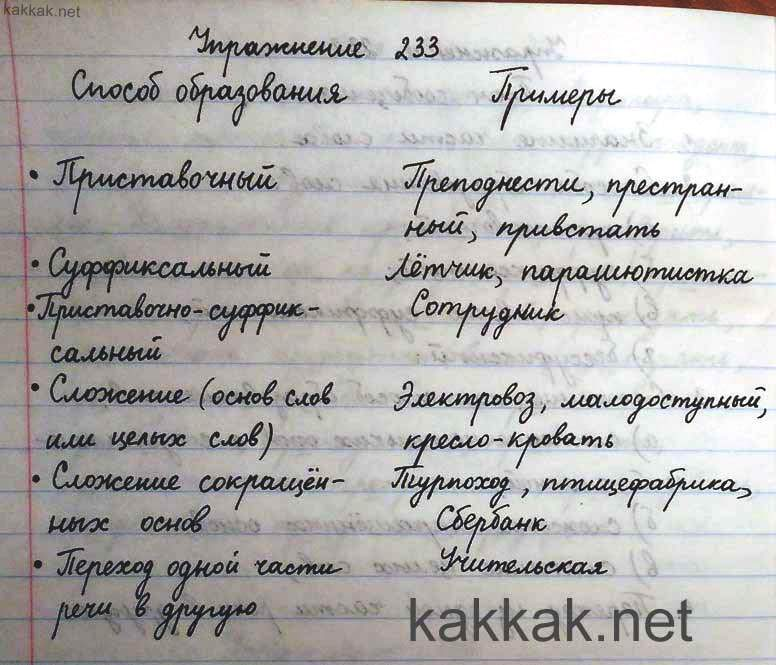 Домашнее задание по русскому 233 6 класс