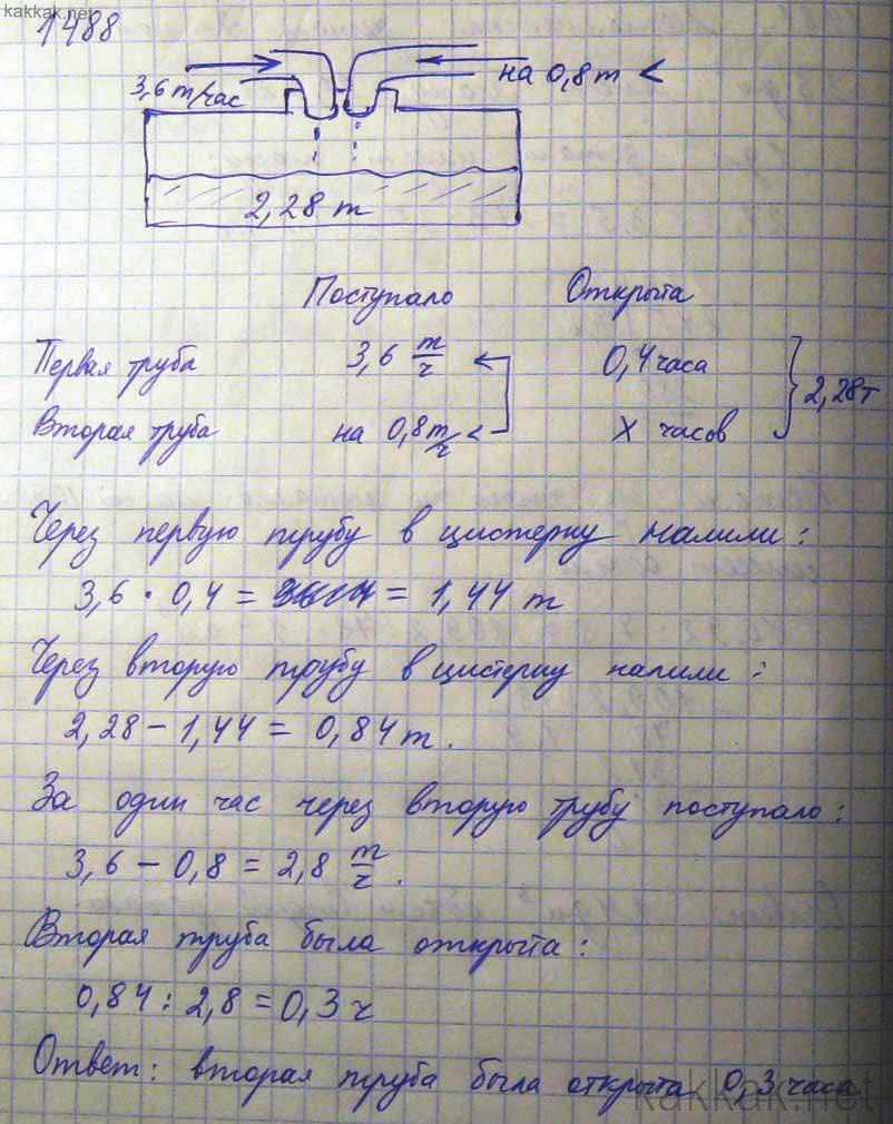 Решение задачи по математике 5класс номер