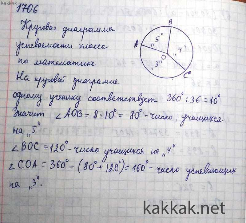 Гдз по 5 класс по математике задача