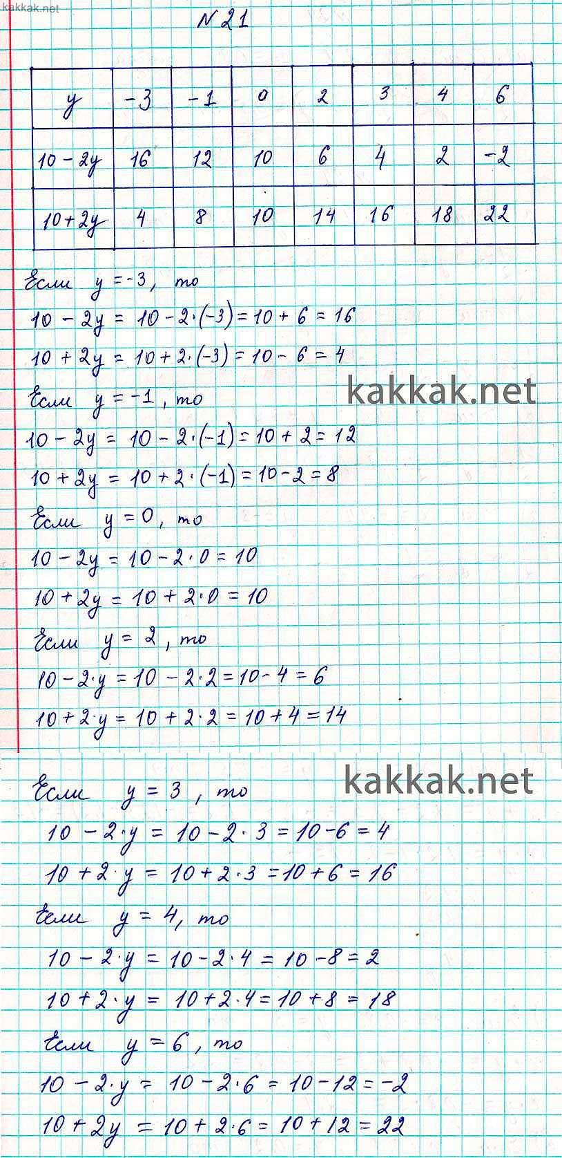 Объяснение решение задач по алгебре 7 класс с1 термех решение задач
